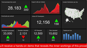 Display a website dashboard for your sales team